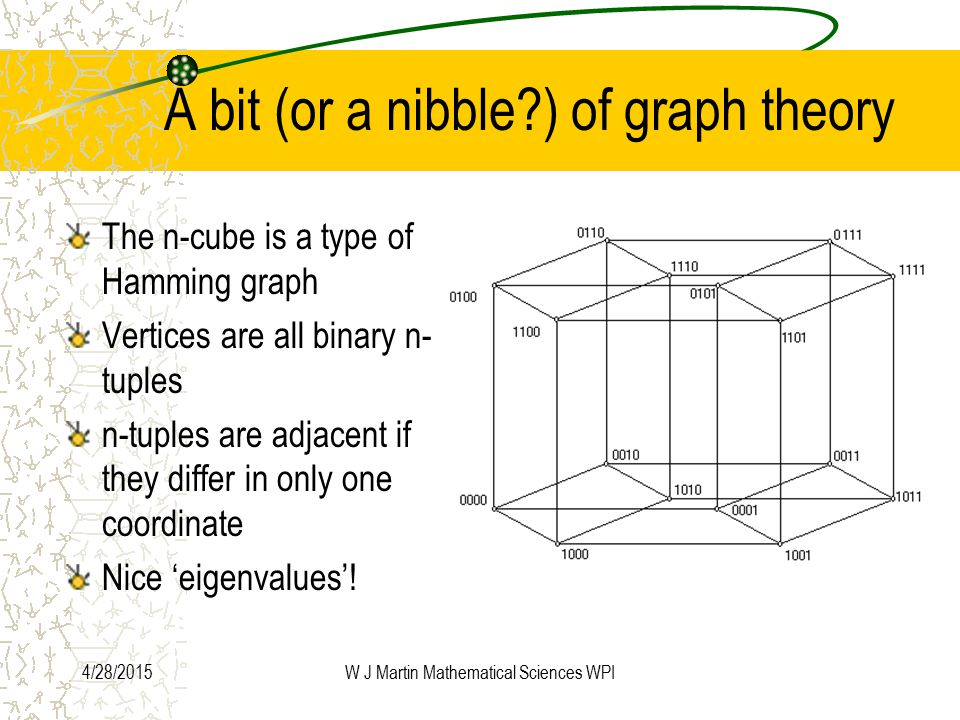 4/28/2015W J Martin Mathematical Sciences WPI A bit (or a nibble?) of graph theory The n-cube is a type of Hamming graph Vertices are all binary n- tuples n-tuples are adjacent if they differ in only one coordinate Nice 'eigenvalues'!