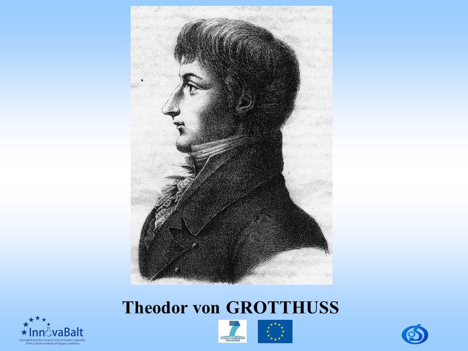 Theodor von GROTTHUSS