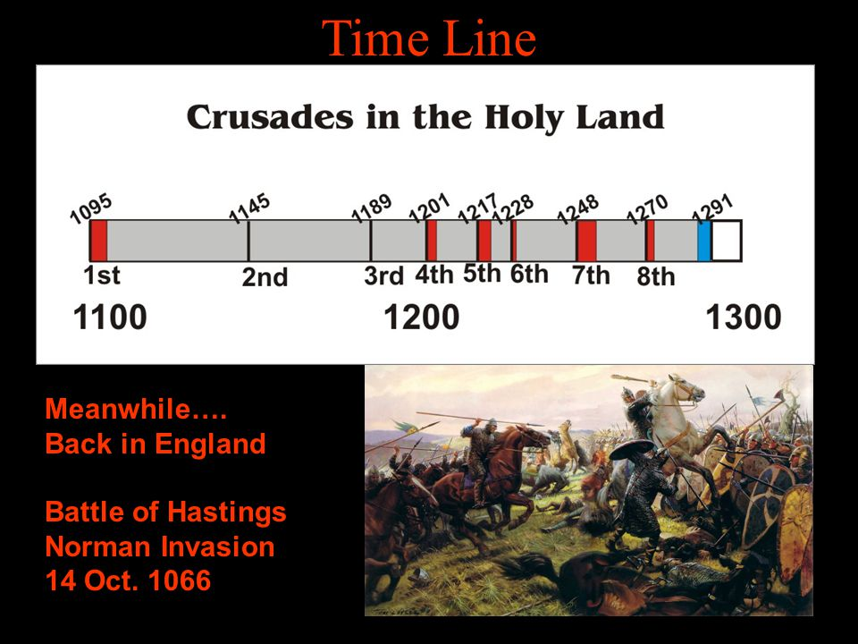 Time Line Meanwhile…. Back in England Battle of Hastings Norman Invasion 14 Oct. 1066
