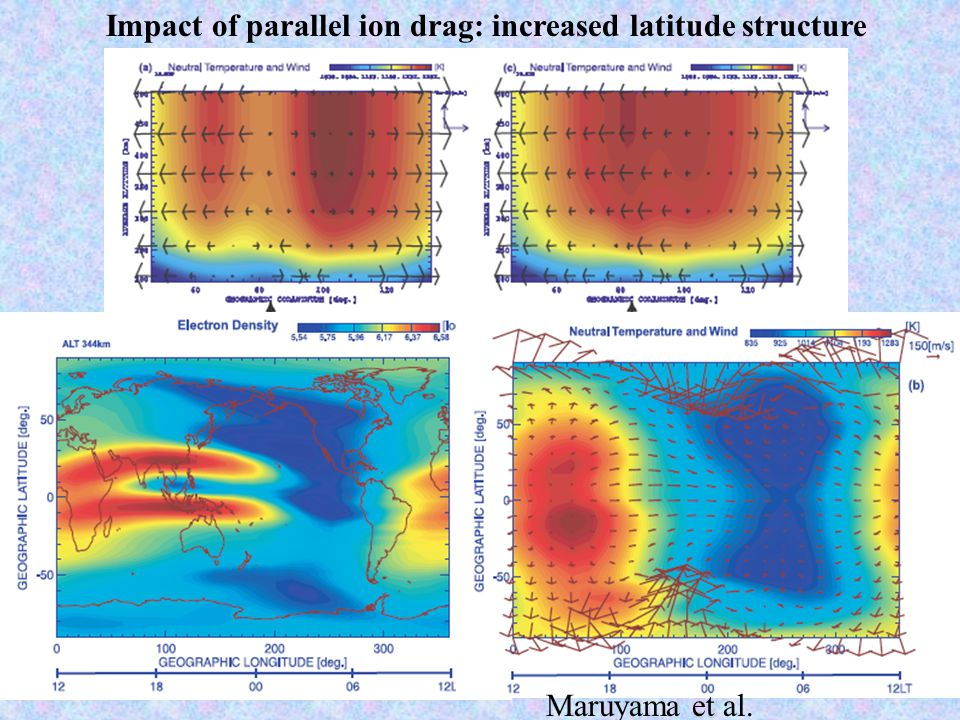 Impact of parallel ion drag: increased latitude structure Maruyama et al.