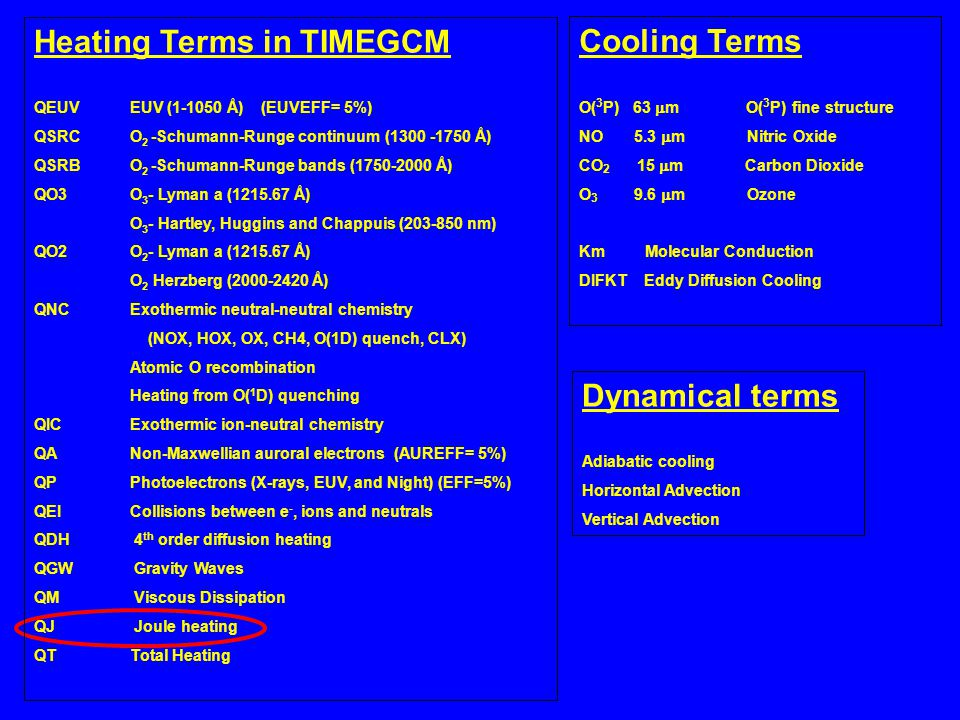 Cooling Terms O( 3 P) 63  m O( 3 P) fine structure NO 5.3  m Nitric Oxide CO 2 15  m Carbon Dioxide O 3 9.6  m Ozone Km Molecular Conduction DIFKT Eddy Diffusion Cooling Dynamical terms Adiabatic cooling Horizontal Advection Vertical Advection Heating Terms in TIMEGCM QEUVEUV (1-1050 Å) (EUVEFF= 5%) QSRCO 2 -Schumann-Runge continuum (1300 -1750 Å) QSRBO 2 -Schumann-Runge bands (1750-2000 Å) QO3O 3 - Lyman a (1215.67 Å) O 3 - Hartley, Huggins and Chappuis (203-850 nm) QO2O 2 - Lyman a (1215.67 Å) O 2 Herzberg (2000-2420 Å) QNCExothermic neutral-neutral chemistry (NOX, HOX, OX, CH4, O(1D) quench, CLX) Atomic O recombination Heating from O( 1 D) quenching QICExothermic ion-neutral chemistry QANon-Maxwellian auroral electrons (AUREFF= 5%) QPPhotoelectrons (X-rays, EUV, and Night) (EFF=5%) QEICollisions between e -, ions and neutrals QDH 4 th order diffusion heating QGW Gravity Waves QM Viscous Dissipation QJ Joule heating QTTotal Heating