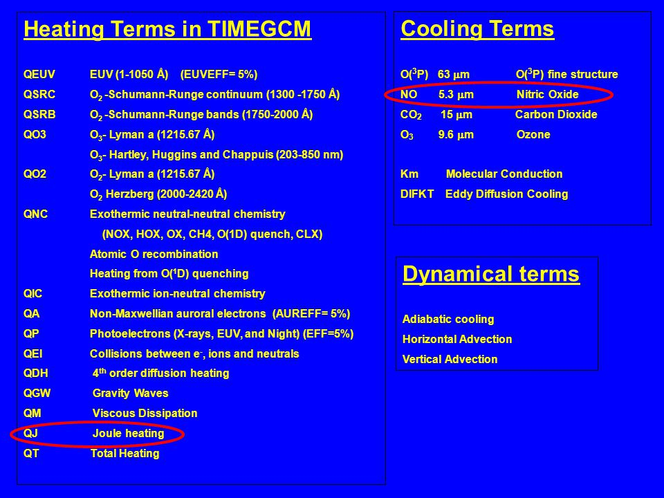 Heating Terms in TIMEGCM QEUVEUV (1-1050 Å) (EUVEFF= 5%) QSRCO 2 -Schumann-Runge continuum (1300 -1750 Å) QSRBO 2 -Schumann-Runge bands (1750-2000 Å) QO3O 3 - Lyman a (1215.67 Å) O 3 - Hartley, Huggins and Chappuis (203-850 nm) QO2O 2 - Lyman a (1215.67 Å) O 2 Herzberg (2000-2420 Å) QNCExothermic neutral-neutral chemistry (NOX, HOX, OX, CH4, O(1D) quench, CLX) Atomic O recombination Heating from O( 1 D) quenching QICExothermic ion-neutral chemistry QANon-Maxwellian auroral electrons (AUREFF= 5%) QPPhotoelectrons (X-rays, EUV, and Night) (EFF=5%) QEICollisions between e -, ions and neutrals QDH 4 th order diffusion heating QGW Gravity Waves QM Viscous Dissipation QJ Joule heating QTTotal Heating Cooling Terms O( 3 P) 63  m O( 3 P) fine structure NO 5.3  m Nitric Oxide CO 2 15  m Carbon Dioxide O 3 9.6  m Ozone Km Molecular Conduction DIFKT Eddy Diffusion Cooling Dynamical terms Adiabatic cooling Horizontal Advection Vertical Advection