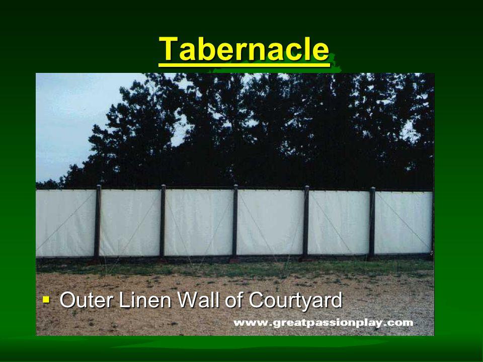  Tabernacle angle