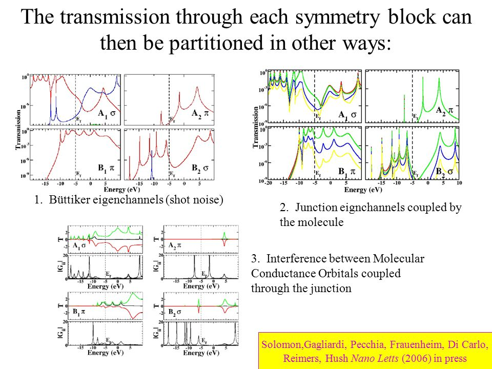 The transmission through each symmetry block can then be partitioned in other ways: Solomon,Gagliardi, Pecchia, Frauenheim, Di Carlo, Reimers, Hush Na
