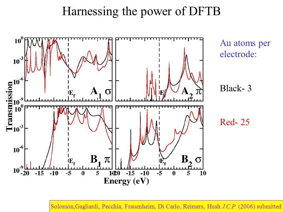 Harnessing the power of DFTB Au atoms per electrode: Black- 3 Red- 25 Solomon,Gagliardi, Pecchia, Frauenheim, Di Carlo, Reimers, Hush J.C.P. (2006) su