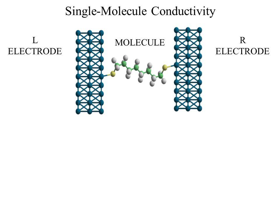 Single-Molecule Conductivity L ELECTRODE R ELECTRODE MOLECULE