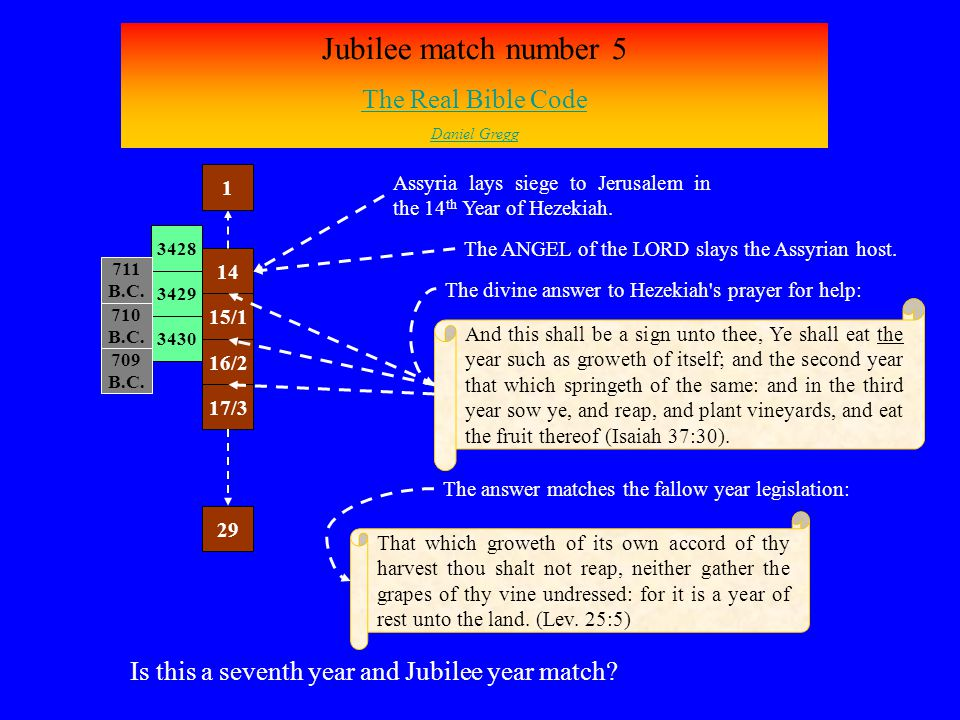 14 16 15 17 15/1 16/2 17/3 3428 3429 3430 Jubilee match number 5 The Real Bible Code Daniel Gregg 711 B.C. Assyria lays siege to Jerusalem in the 14 t
