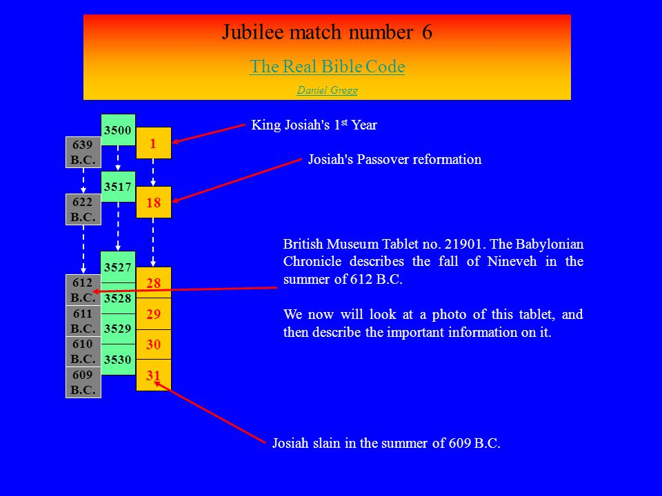 3530 609 B.C. 31 3529 610 B.C. 30 3528 611 B.C. 29 3527 612 B.C. 28 Jubilee match number 6 The Real Bible Code Daniel Gregg 3517 3500 622 B.C. 639 B.C