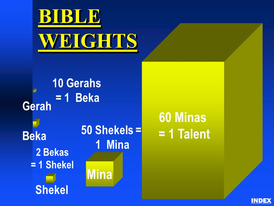 INDEX BIBLE WEIGHTS 60 Minas = 1 Talent Mina Shekel 50 Shekels = 1 Mina Beka 2 Bekas = 1 Shekel Gerah 10 Gerahs = 1 Beka