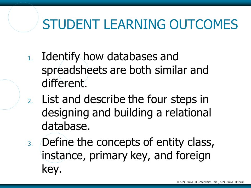 © McGraw-Hill Companies, Inc., McGraw-Hill/Irwin STUDENT LEARNING OUTCOMES 1. Identify how databases and spreadsheets are both similar and different.