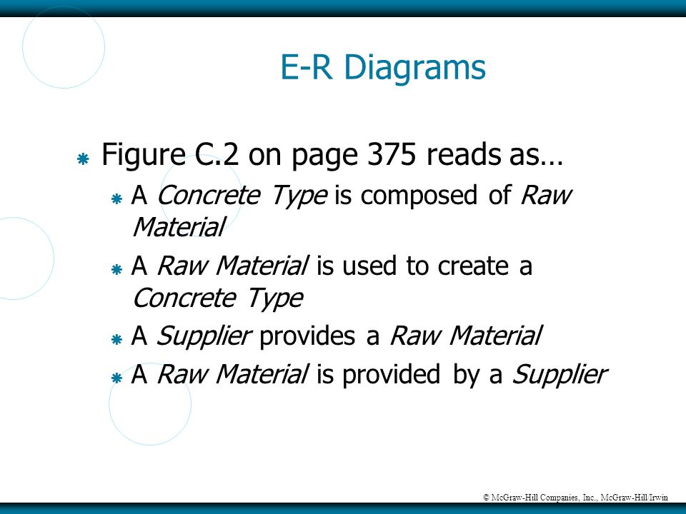 © McGraw-Hill Companies, Inc., McGraw-Hill/Irwin E-R Diagrams  Figure C.2 on page 375 reads as…  A Concrete Type is composed of Raw Material  A Raw