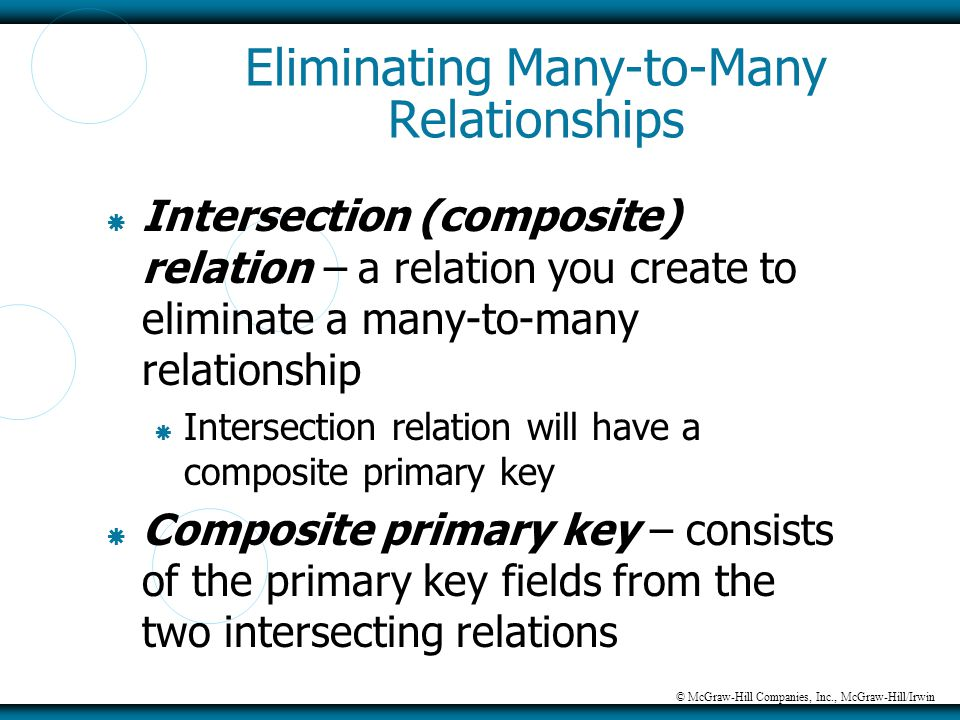 © McGraw-Hill Companies, Inc., McGraw-Hill/Irwin Eliminating Many-to-Many Relationships  Intersection (composite) relation – a relation you create to
