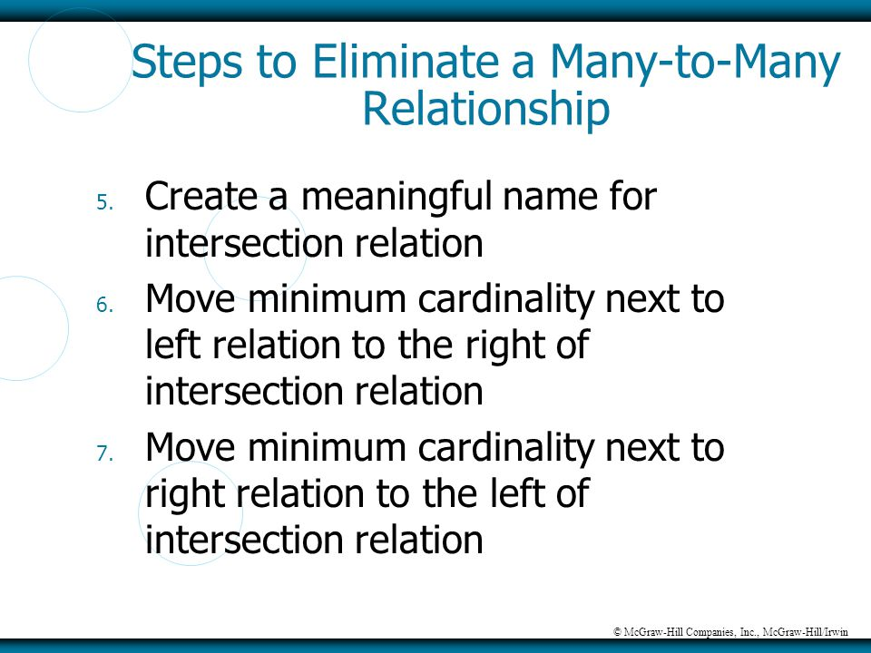 © McGraw-Hill Companies, Inc., McGraw-Hill/Irwin Steps to Eliminate a Many-to-Many Relationship 5. Create a meaningful name for intersection relation