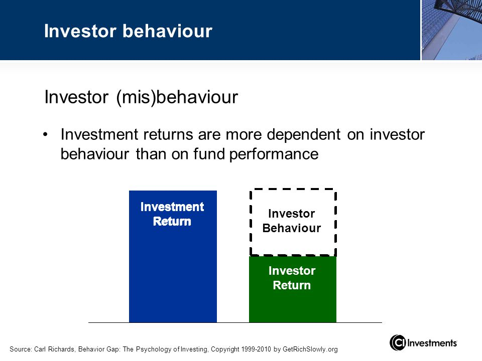 Investor behaviour Investor Behaviour Investor Return Investment Return Investor (mis)behaviour Investment returns are more dependent on investor behaviour than on fund performance Investment Return Source: Carl Richards, Behavior Gap: The Psychology of Investing, Copyright 1999-2010 by GetRichSlowly.org