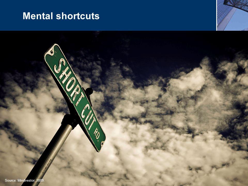 Mental shortcuts Source: Mindvestor, 2009.