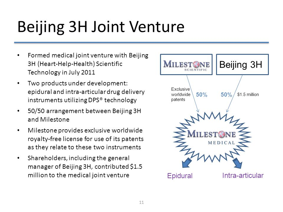 Beijing 3H Joint Venture Formed medical joint venture with Beijing 3H (Heart-Help-Health) Scientific Technology in July 2011 Two products under development: epidural and intra-articular drug delivery instruments utilizing DPS® technology 50/50 arrangement between Beijing 3H and Milestone Milestone provides exclusive worldwide royalty-free license for use of its patents as they relate to these two instruments Shareholders, including the general manager of Beijing 3H, contributed $1.5 million to the medical joint venture 11 Beijing 3H Exclusive worldwide patents $1.5 million 50% Epidural Intra-articular