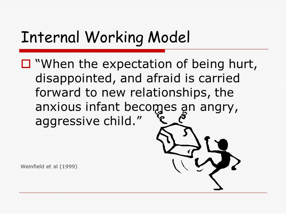 Internal Working Model  When the expectation of being hurt, disappointed, and afraid is carried forward to new relationships, the anxious infant becomes an angry, aggressive child. Weinfield et al (1999)