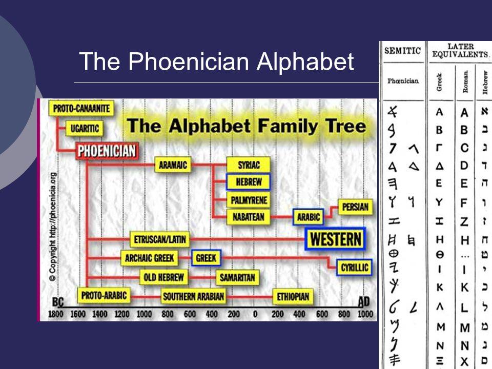 The Phoenician Alphabet