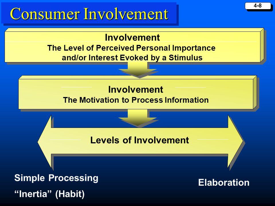 4-9 Conceptualizing Involvement