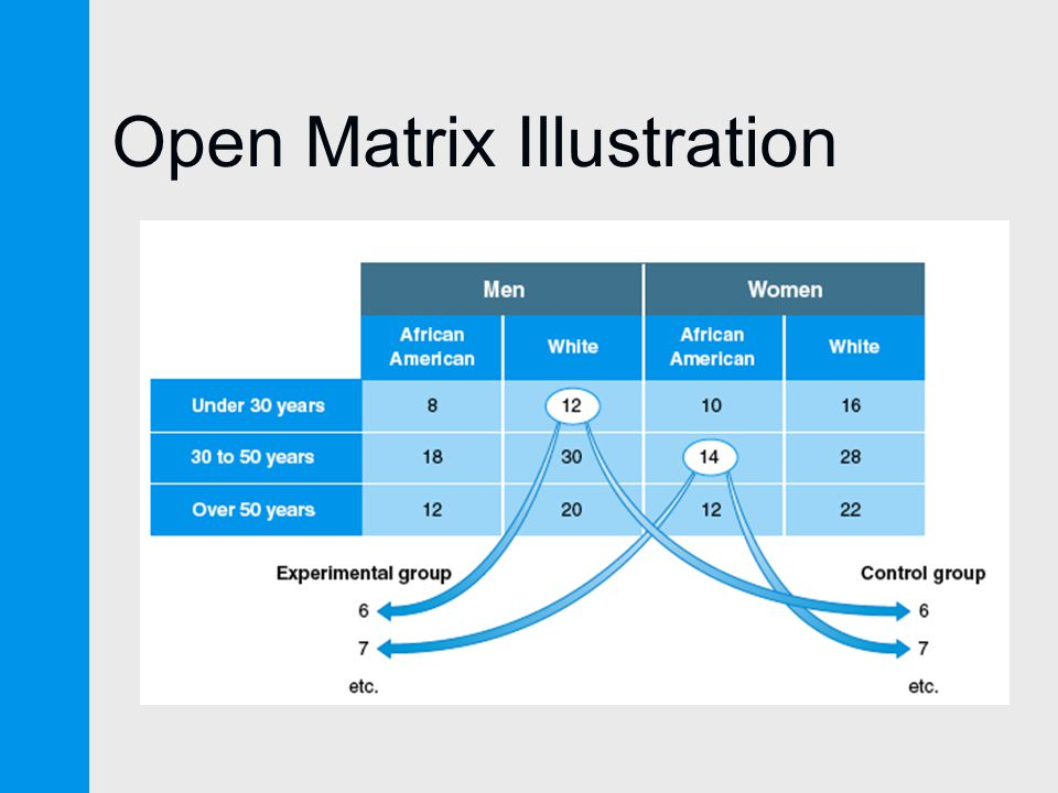 Open Matrix Illustration
