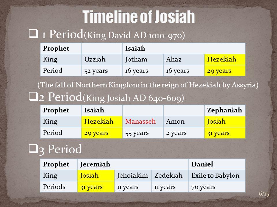  1 Period (King David AD 1010-970) (The fall of Northern Kingdom in the reign of Hezekiah by Assyria)  2 Period (King Josiah AD 640-609)  3 Period Prophet Isaiah KingUzziahJothamAhazHezekiah Period52 years16 years 29 years ProphetIsaiahZephaniah KingHezekiahManassehAmonJosiah Period29 years55 years2 years31 years ProphetJeremiahDaniel KingJosiahJehoiakimZedekiahExile to Babylon Periods31 years11 years 70 years 6/15