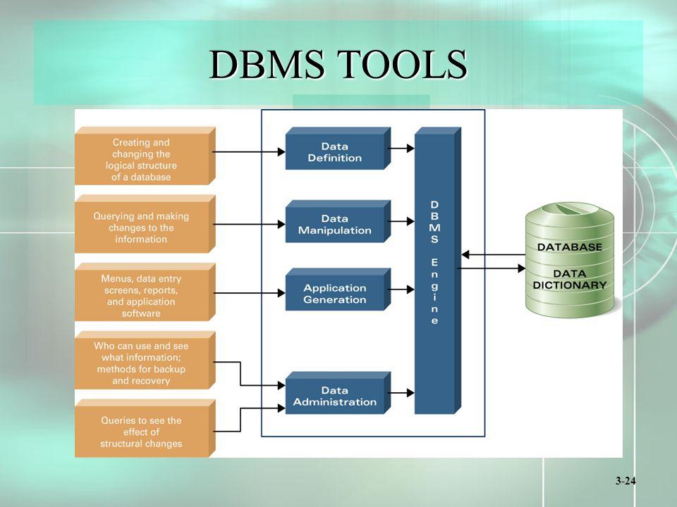 3-24 DBMS TOOLS
