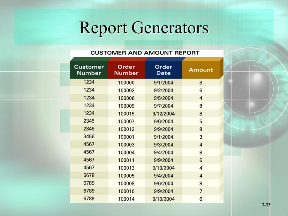 3-33 Report Generators