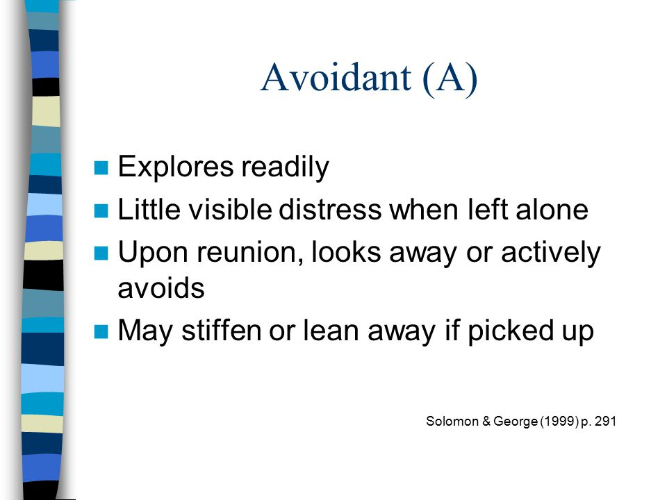 Avoidant (A) Explores readily Little visible distress when left alone Upon reunion, looks away or actively avoids May stiffen or lean away if picked up Solomon & George (1999) p.