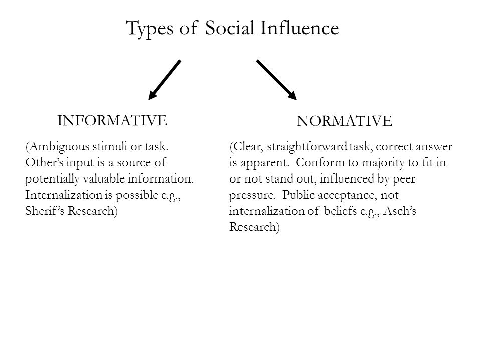 Types of Social Influence INFORMATIVE (Ambiguous stimuli or task. Other's input is a source of potentially valuable information. Internalization is po