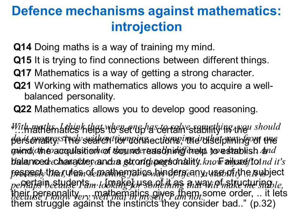 Defence mechanisms against mathematics: introjection Q14 Doing maths is a way of training my mind.