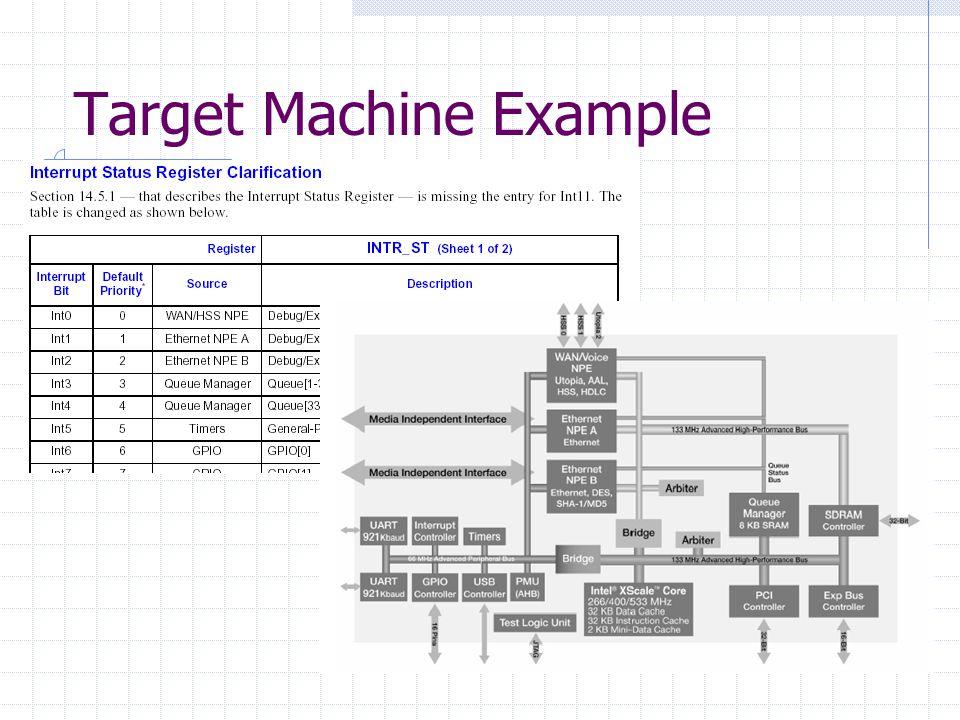 Target Machine Example