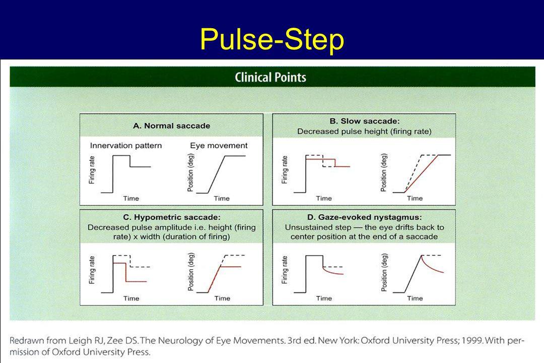 Pulse-Step