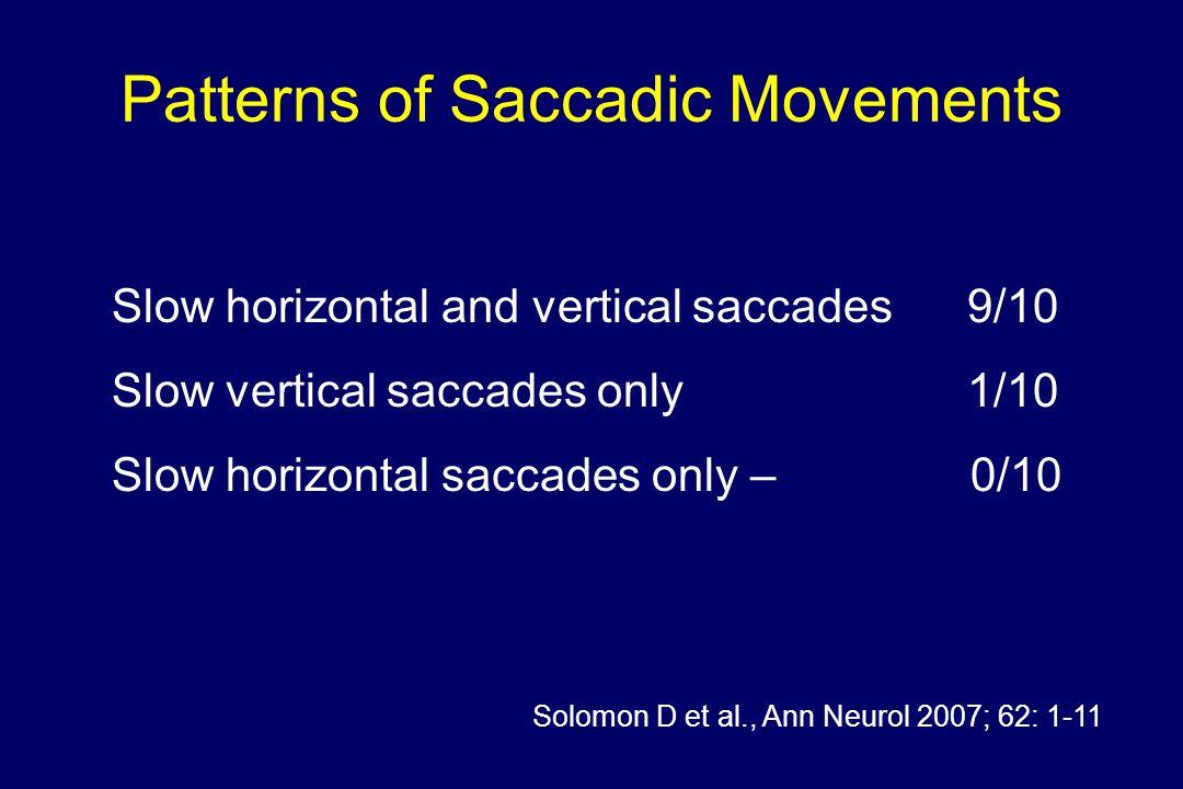 Patterns of Saccadic Movements Slow horizontal and vertical saccades 9/10 Slow vertical saccades only 1/10 Slow horizontal saccades only – 0/10 Solomo