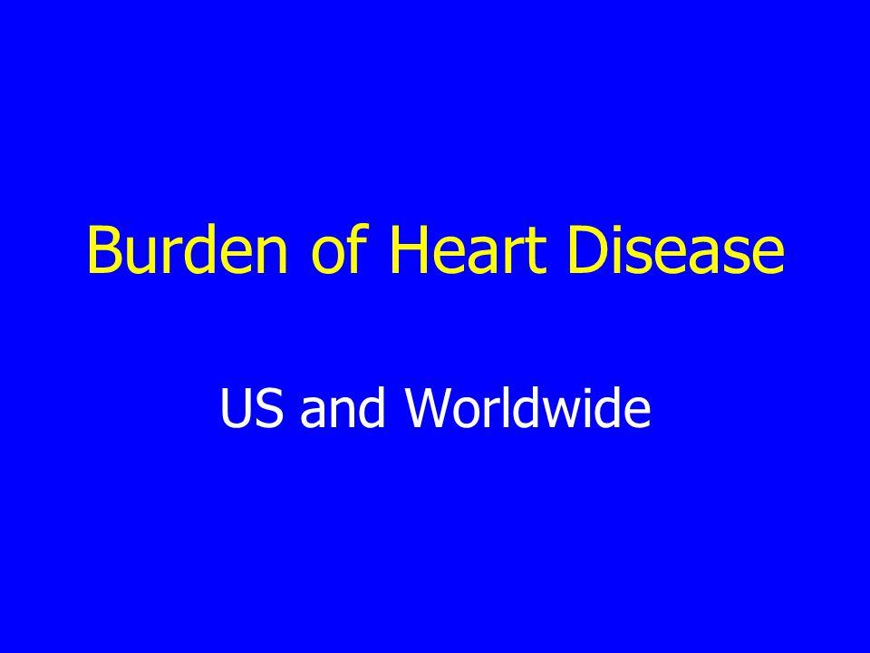 Burden of Heart Disease US and Worldwide