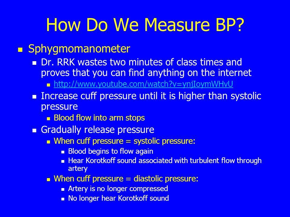 How Do We Measure BP. Sphygmomanometer Dr.