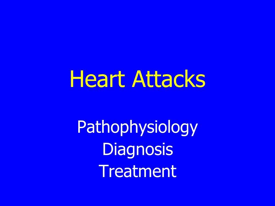 Heart Attacks Pathophysiology Diagnosis Treatment
