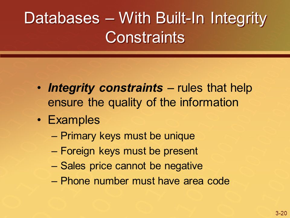3-20 Databases – With Built-In Integrity Constraints Integrity constraints – rules that help ensure the quality of the information Examples –Primary keys must be unique –Foreign keys must be present –Sales price cannot be negative –Phone number must have area code