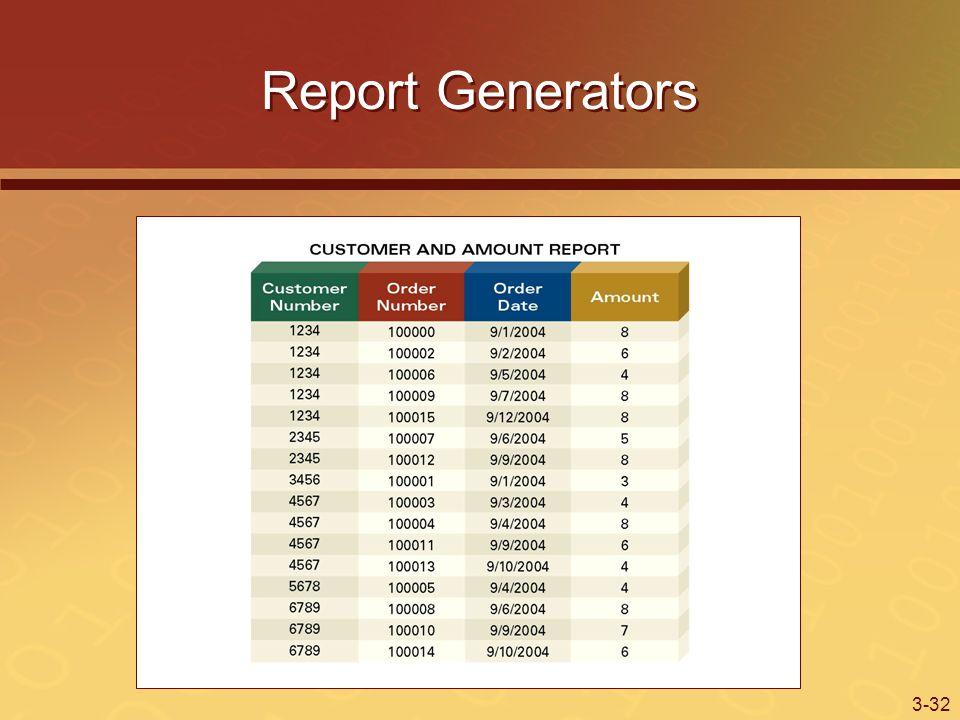 3-32 Report Generators