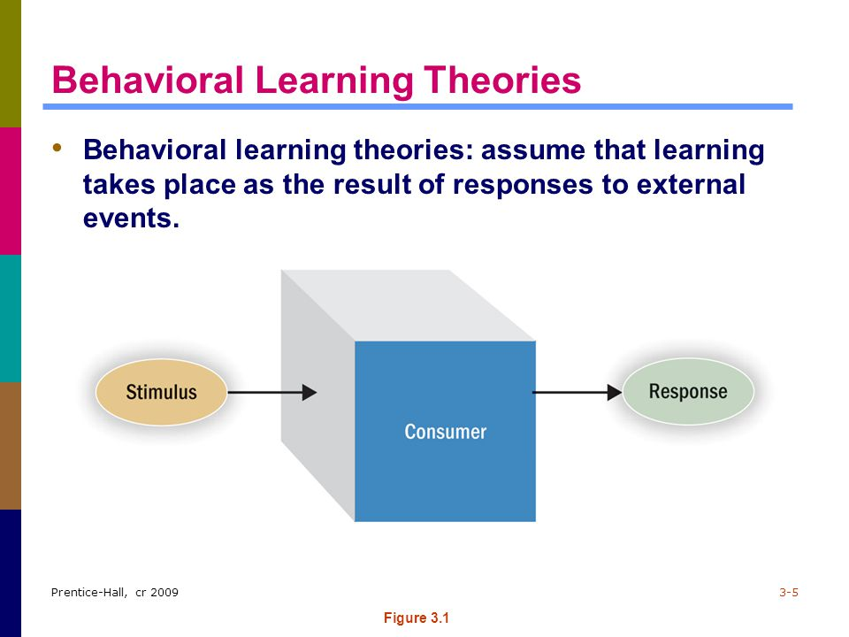 Prentice-Hall, cr 20093-5 Behavioral Learning Theories Behavioral learning theories: assume that learning takes place as the result of responses to ex