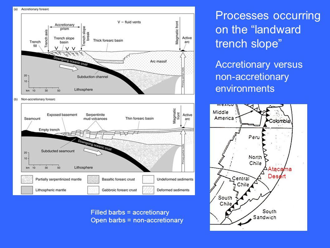 Processes occurring on the landward trench slope Accretionary versus non-accretionary environments Filled barbs = accretionary Open barbs = non-accretionary Atacama Desert
