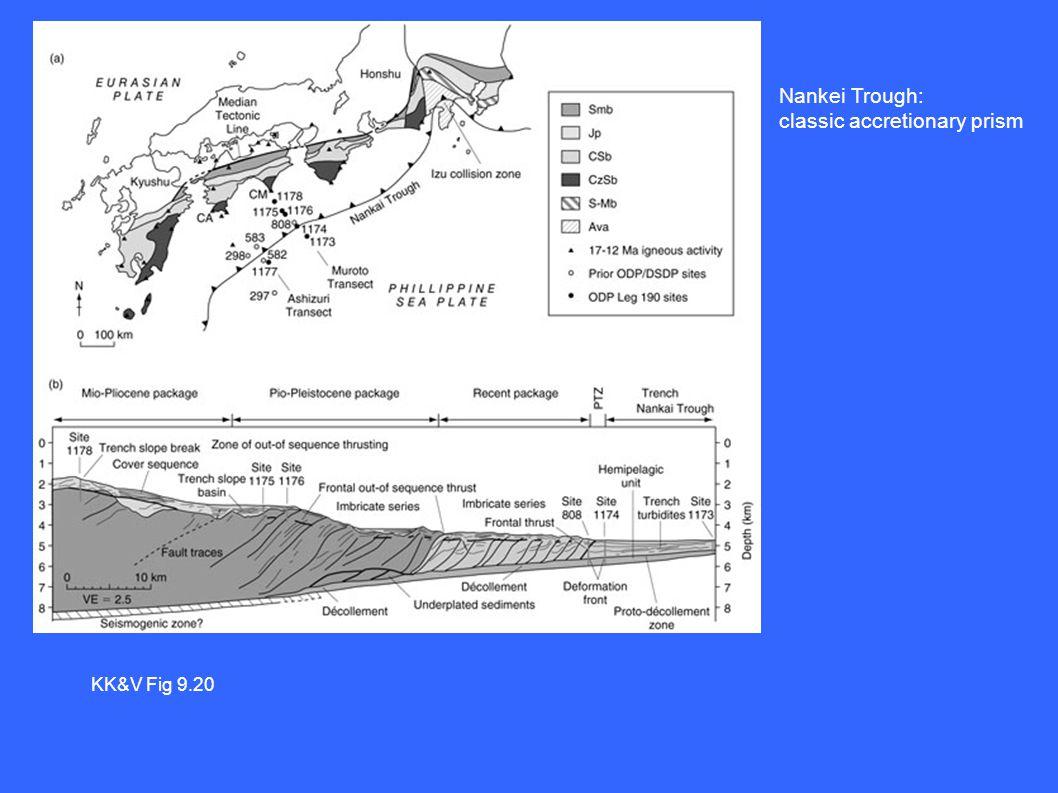 KK&V Fig 9.20 Nankei Trough: classic accretionary prism