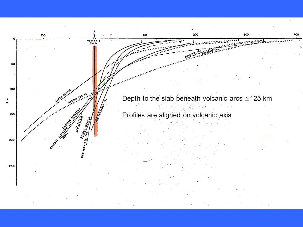 Depth to the slab beneath volcanic arcs ≅ 125 km Profiles are aligned on volcanic axis