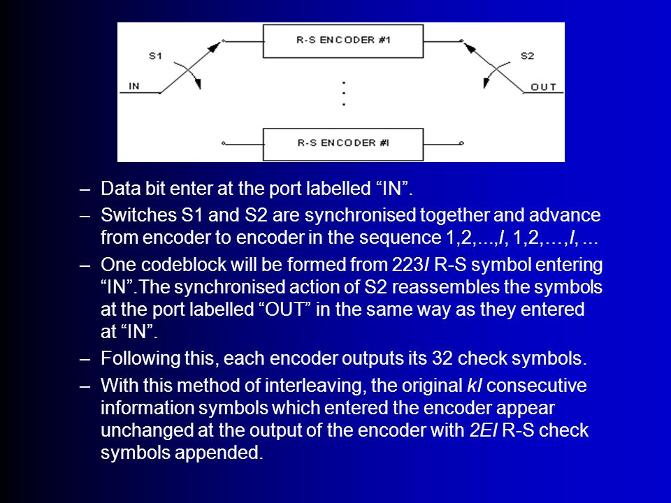 It's a systematic code (the input information sequence appears in unaltered form as part of the output codeword).