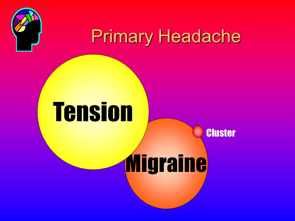 Primary Headaches Migraine (with or without aura) Tension-type headache (episodic or chronic) Cluster headache (from Solomon S, Lipton RB.