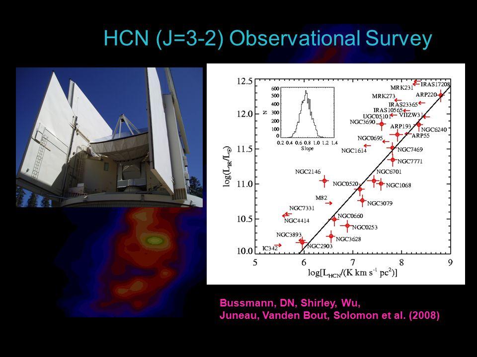 HCN (HCN (J=3-2) Observational Survey Bussmann, DN, Shirley, Wu, Juneau, Vanden Bout, Solomon et al.