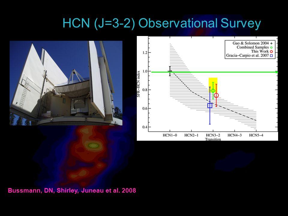 HCN (HCN (J=3-2) Observational Survey Bussmann, DN, Shirley, Juneau et al. 2008