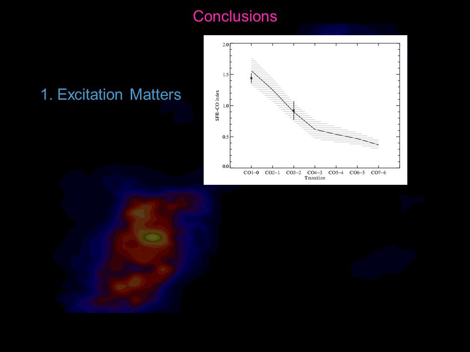 Conclusions 1. Excitation Matters