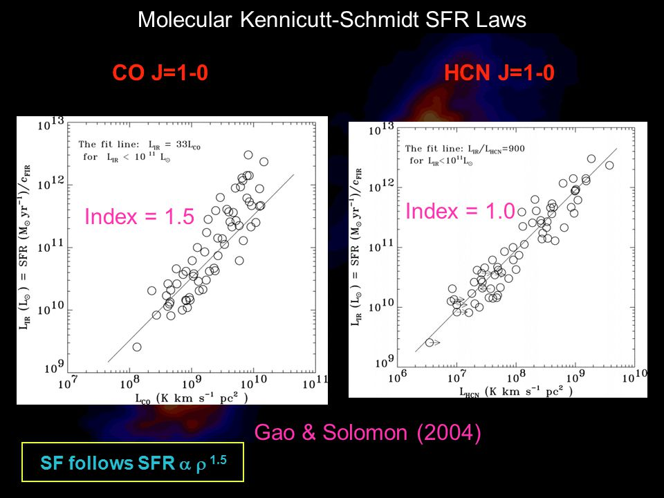 Molecular Kennicutt-Schmidt SFR Laws HCN J=1-0 Gao & Solomon (2004) CO J=1-0 Index = 1.5 Index = 1.0 SF follows SFR   1.5