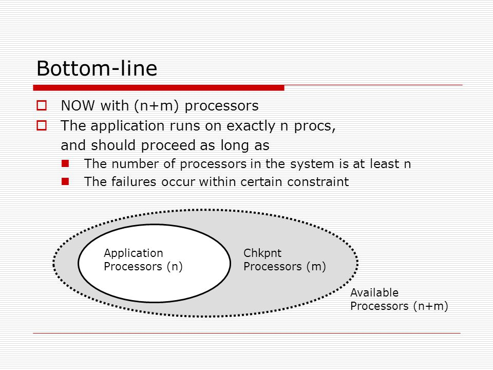  To chkpnt,  On failure of i th proc,  Can tolerate: Only one processor failure  Remarks: Chkpnt processor is a bottleneck of communication and computation Parity (RAID level 5, m=1) Application Processor Chkpnt Processor j-th byte of Application processor i Example n=4, m=1