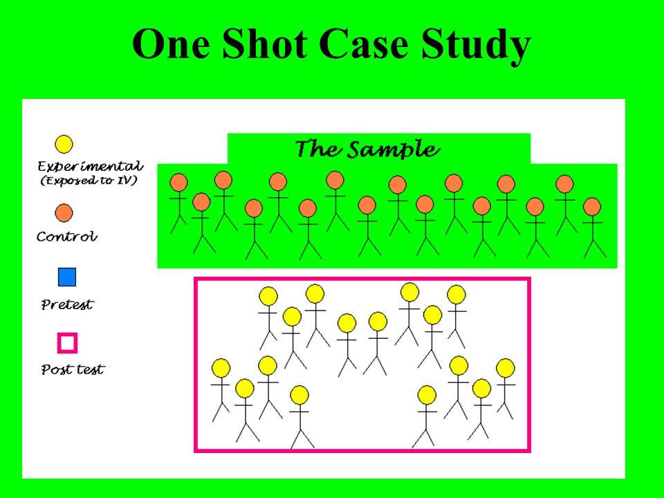One Shot Case Study